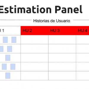 Spring Estimation Panel - Codemotion 2016