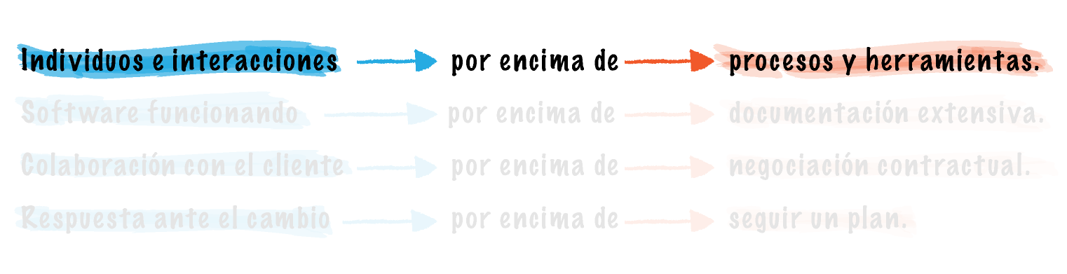 manifiesto-agil-valor_1