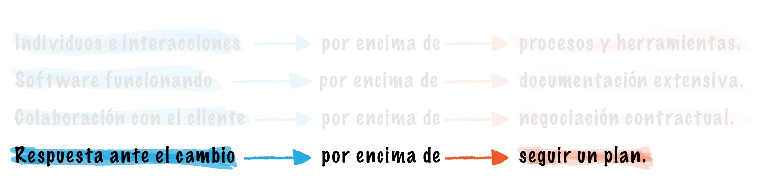 manifiesto-agil-valor_4