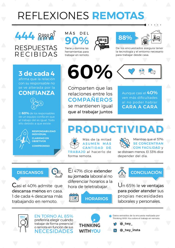 infografia-encuesta-covid-thinking_dibujos_comprimida_v2