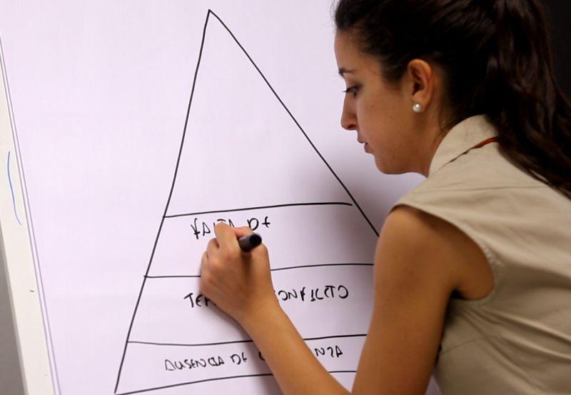 Anais Rubió-Galván pirámide Lencioni