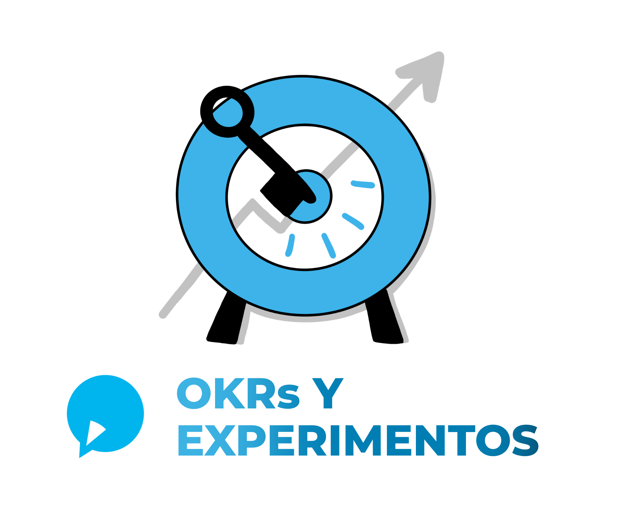 OKRs y Experimentos