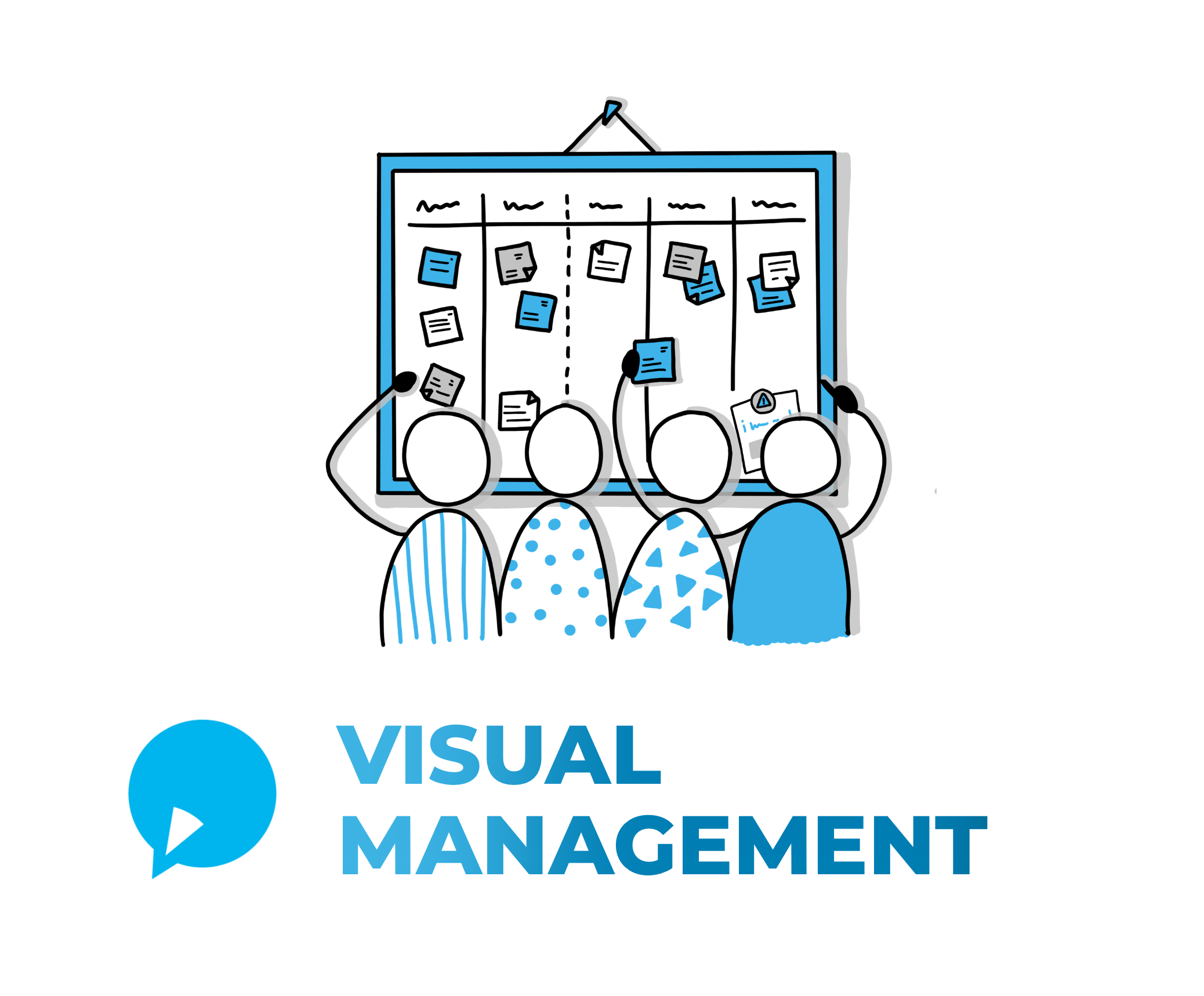Visual Management Curso