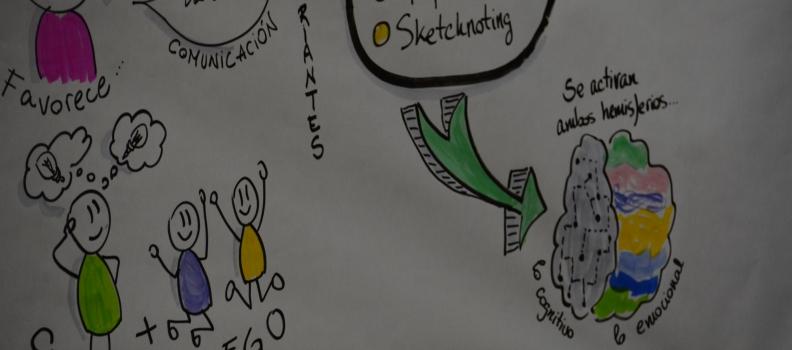Crónica del Taller de Facilitación gráfica en Asturias