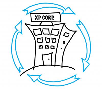 XP Corp