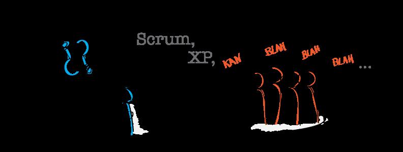 Scrum, XP, Kanblah blah blah…
